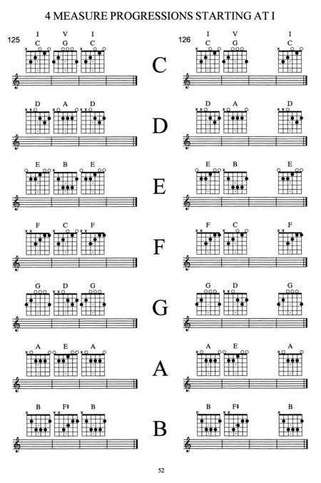 The guitar grimoire scales and modes dvd - Hollywood horror mp4 ...