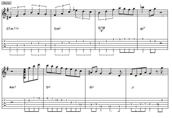 gypsy guitar 39 the secrets 39 2 angelo debarre daussat cd tablature spartiti libro chitarra. Black Bedroom Furniture Sets. Home Design Ideas